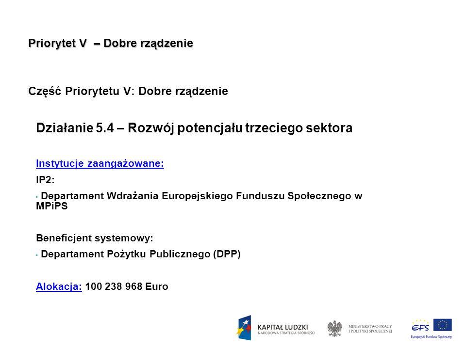 Priorytet V – Dobre rządzenie Część Priorytetu V: Dobre rządzenie Działanie 5.4 – Rozwój potencjału trzeciego sektora Instytucje zaangażowane: IP2: De