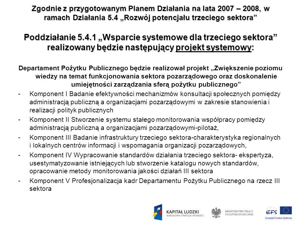 Zgodnie z przygotowanym Planem Działania na lata 2007 – 2008, w ramach Działania 5.4 Rozwój potencjału trzeciego sektora Poddziałanie 5.4.1 Wsparcie s