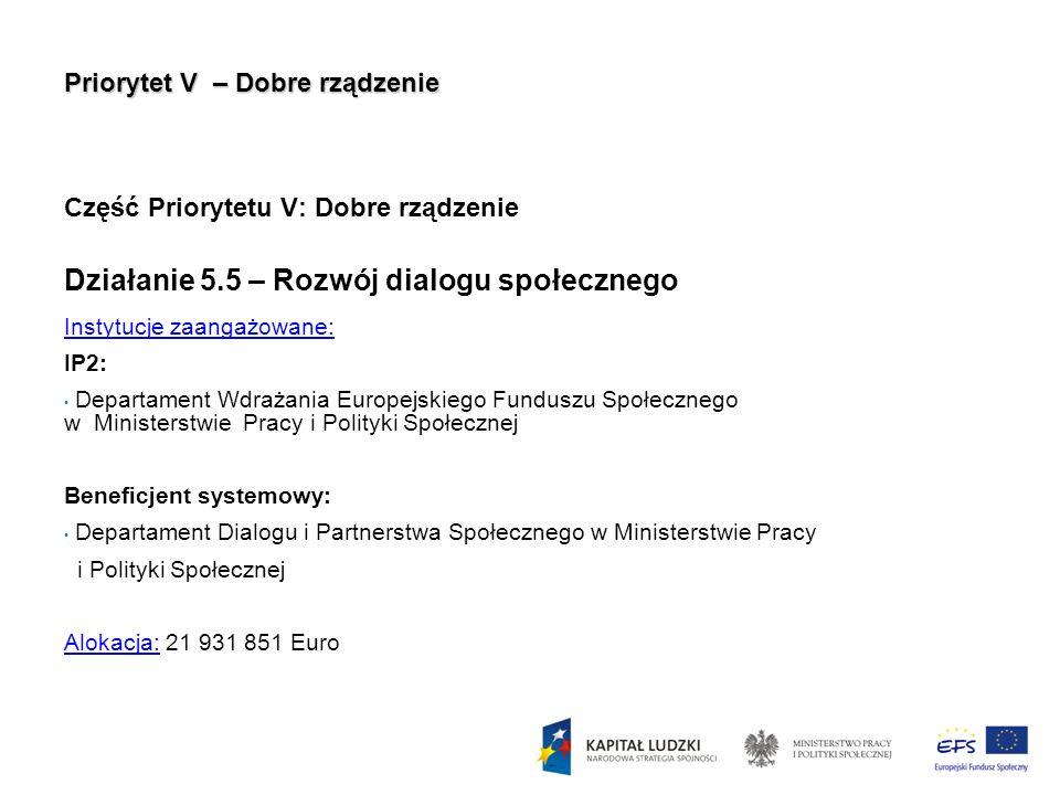 Priorytet V – Dobre rządzenie Część Priorytetu V: Dobre rządzenie Działanie 5.5 – Rozwój dialogu społecznego Instytucje zaangażowane: IP2: Departament