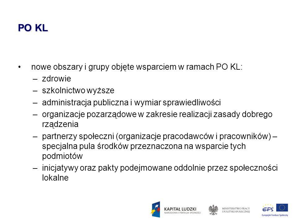 PO KL nowe obszary i grupy objęte wsparciem w ramach PO KL: –zdrowie –szkolnictwo wyższe –administracja publiczna i wymiar sprawiedliwości –organizacj