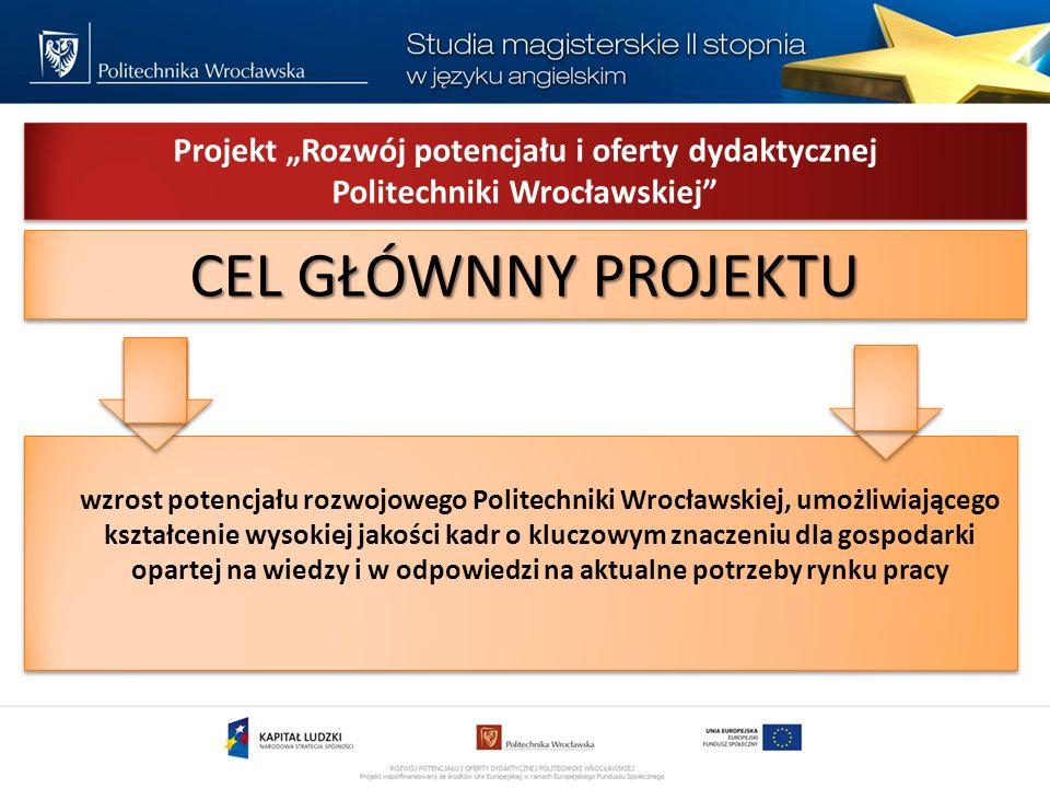 Projekt Rozwój potencjału i oferty dydaktycznej Politechniki Wrocławskiej CEL GŁÓWNNY PROJEKTU wzrost potencjału rozwojowego Politechniki Wrocławskiej, umożliwiającego kształcenie wysokiej jakości kadr o kluczowym znaczeniu dla gospodarki opartej na wiedzy i w odpowiedzi na aktualne potrzeby rynku pracy
