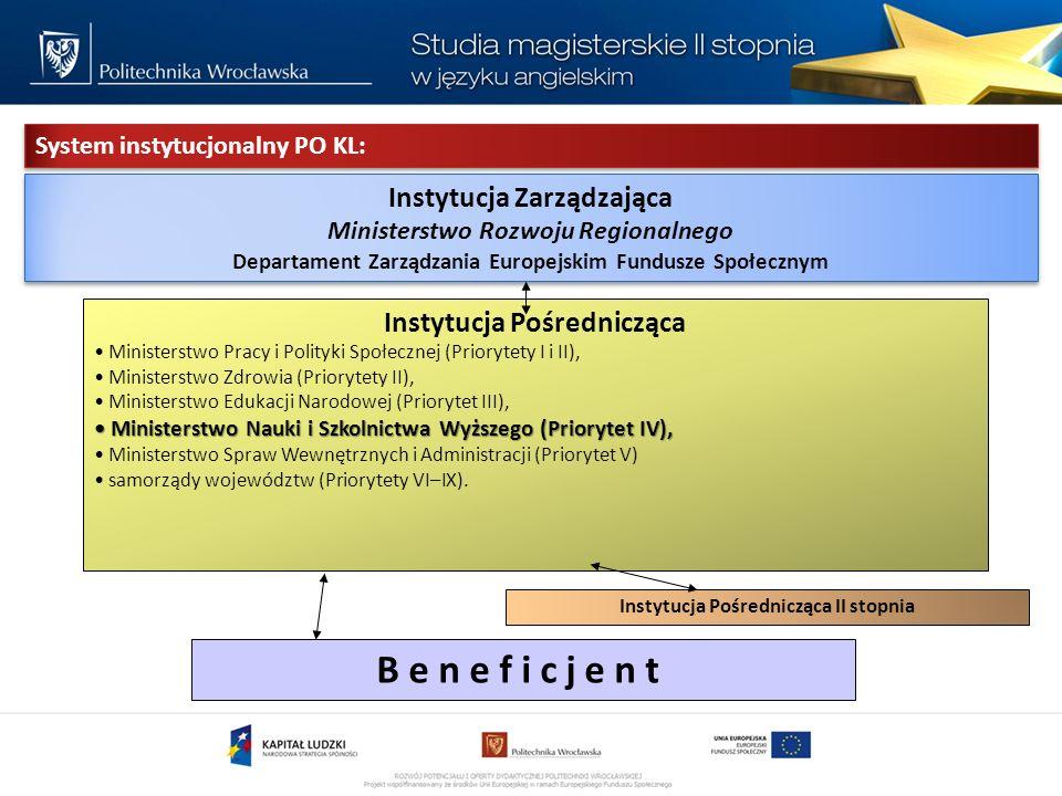 System instytucjonalny PO KL: Instytucja Zarządzająca Ministerstwo Rozwoju Regionalnego Departament Zarządzania Europejskim Fundusze Społecznym Instytucja Zarządzająca Ministerstwo Rozwoju Regionalnego Departament Zarządzania Europejskim Fundusze Społecznym Instytucja Pośrednicząca Ministerstwo Pracy i Polityki Społecznej (Priorytety I i II), Ministerstwo Zdrowia (Priorytety II), Ministerstwo Edukacji Narodowej (Priorytet III), Ministerstwo Nauki i Szkolnictwa Wyższego (Priorytet IV), Ministerstwo Nauki i Szkolnictwa Wyższego (Priorytet IV), Ministerstwo Spraw Wewnętrznych i Administracji (Priorytet V) samorządy województw (Priorytety VI–IX).
