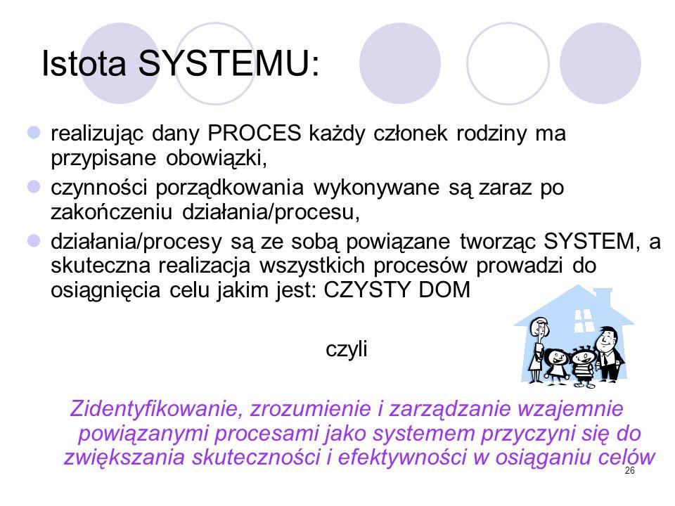 26 Istota SYSTEMU: realizując dany PROCES każdy członek rodziny ma przypisane obowiązki, czynności porządkowania wykonywane są zaraz po zakończeniu dz