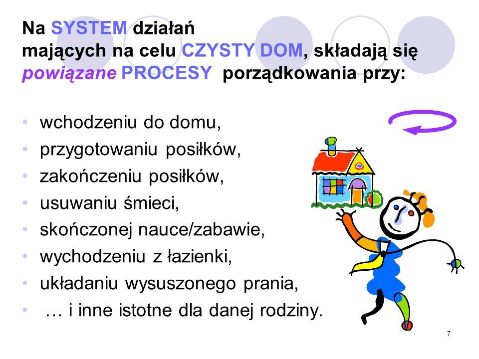 7 Na SYSTEM działań mających na celu CZYSTY DOM, składają się powiązane PROCESY porządkowania przy: wchodzeniu do domu, przygotowaniu posiłków, zakońc