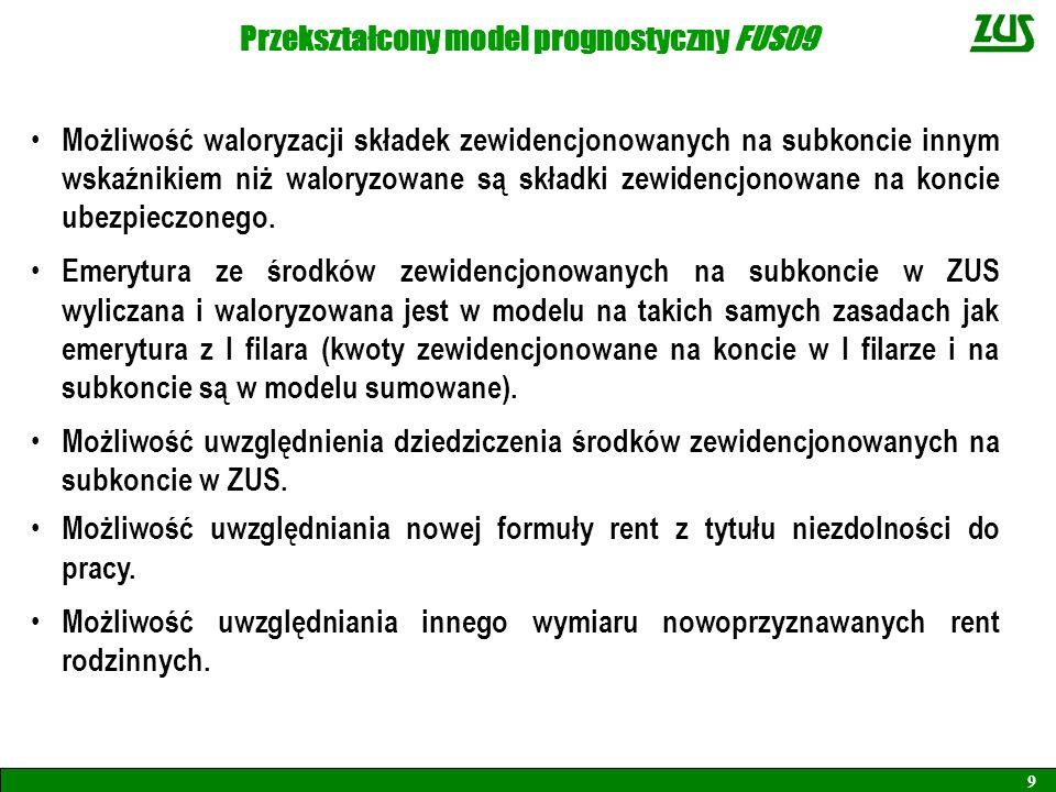 9 Przekształcony model prognostyczny FUS09 Możliwość waloryzacji składek zewidencjonowanych na subkoncie innym wskaźnikiem niż waloryzowane są składki
