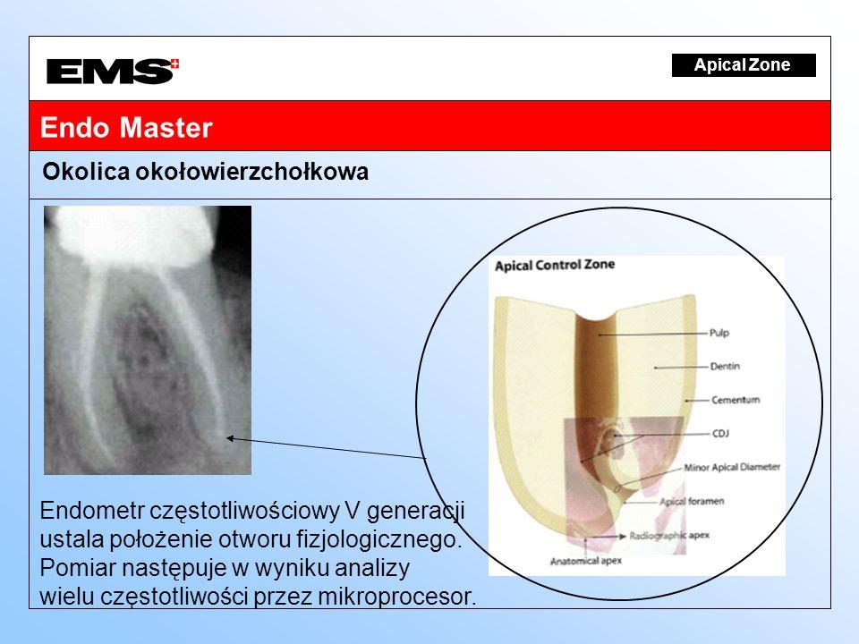 Endo Master Apical Zone Okolica okołowierzchołkowa Endometr częstotliwościowy V generacji ustala położenie otworu fizjologicznego. Pomiar następuje w