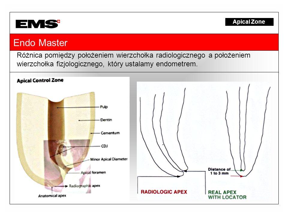 Endo Master Apical Zone Różnica pomiędzy położeniem wierzchołka radiologicznego a położeniem wierzchołka fizjologicznego, który ustalamy endometrem.