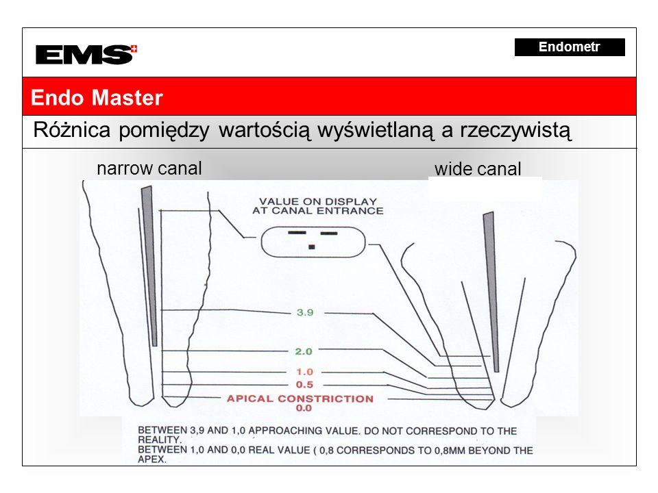 narrow canal wide canal Endometr Endo Master Różnica pomiędzy wartością wyświetlaną a rzeczywistą