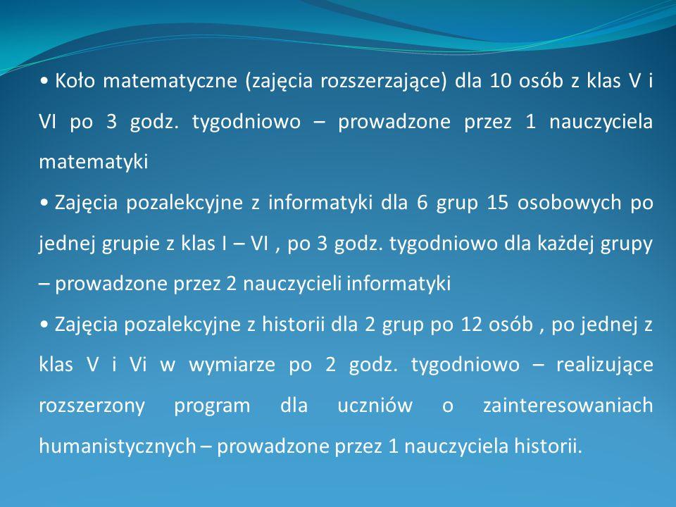 Koło matematyczne (zajęcia rozszerzające) dla 10 osób z klas V i VI po 3 godz. tygodniowo – prowadzone przez 1 nauczyciela matematyki Zajęcia pozalekc