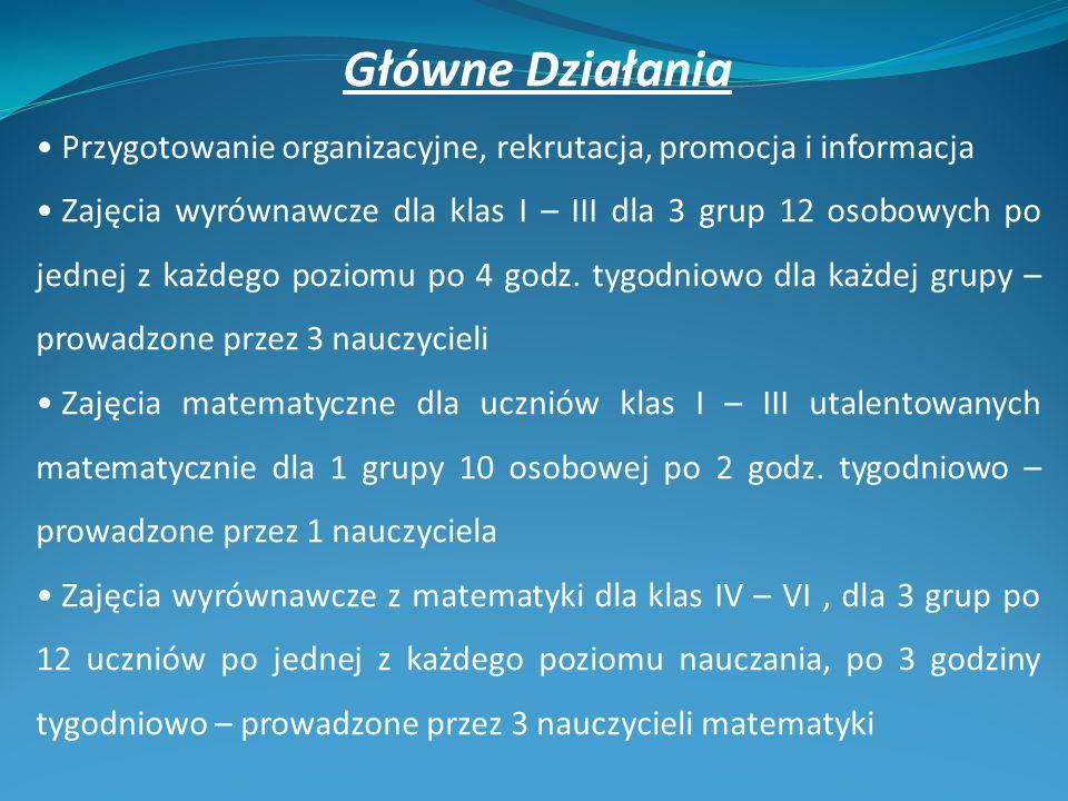 Główne Działania Przygotowanie organizacyjne, rekrutacja, promocja i informacja Zajęcia wyrównawcze dla klas I – III dla 3 grup 12 osobowych po jednej