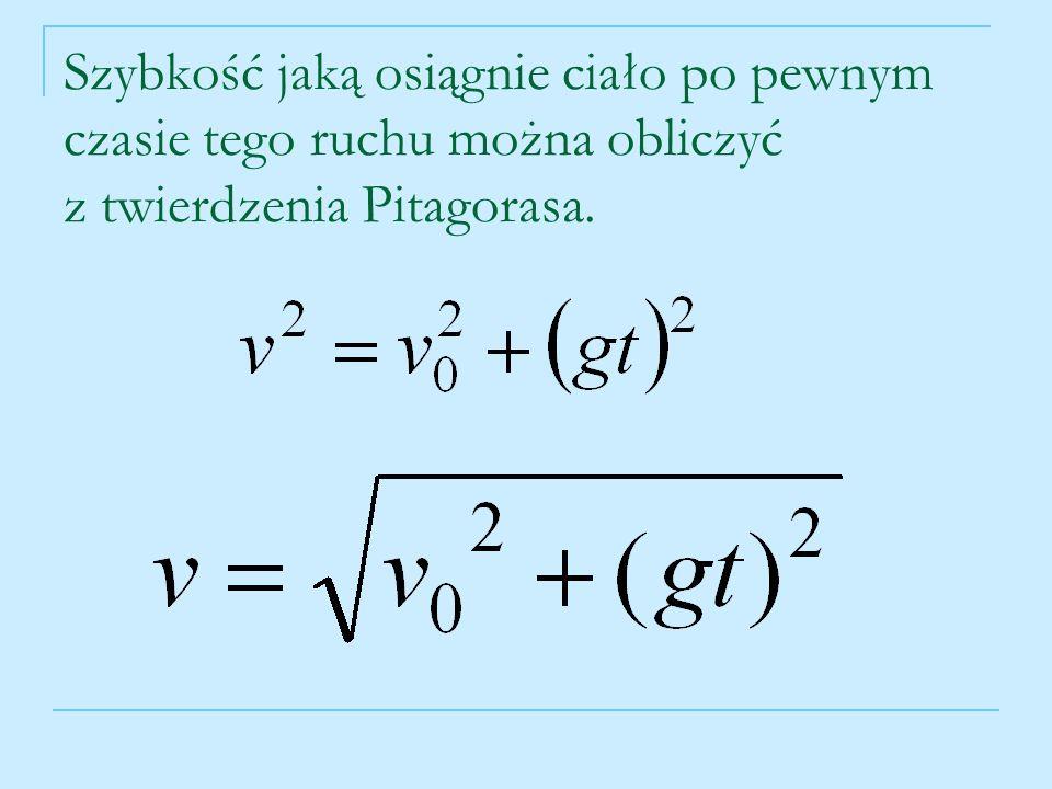 Szybkość jaką osiągnie ciało po pewnym czasie tego ruchu można obliczyć z twierdzenia Pitagorasa.