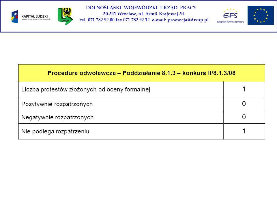 DOLNOŚLĄSKI WOJEWÓDZKI URZĄD PRACY 50-541 Wrocław, ul.