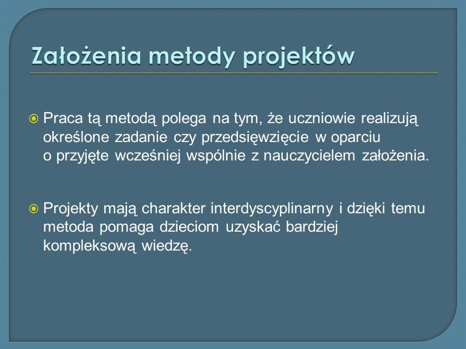 Duży interdyscyplinarny projekt, realizowany przez wychowawcę z klasą IV.