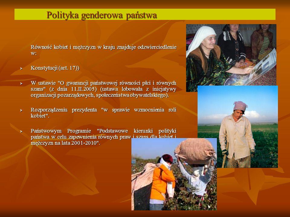 Projekt: Globalizacja a prawa Kobiet: Polska – Azerbejdżan w ramach programu: East East: Partnership Beyond Borders Program Finansowanego przez Fundację im.