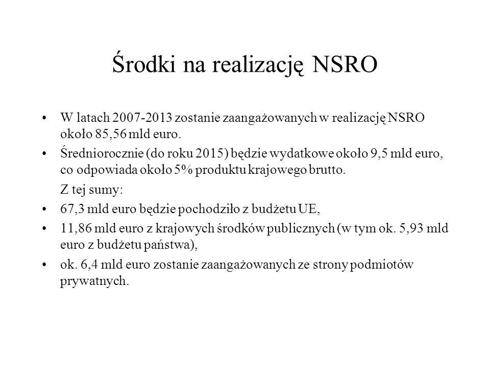 Środki na realizację NSRO W latach 2007-2013 zostanie zaangażowanych w realizację NSRO około 85,56 mld euro. Średniorocznie (do roku 2015) będzie wyda