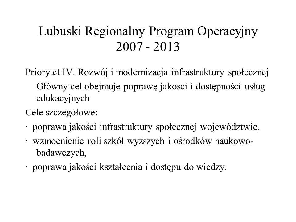Lubuski Regionalny Program Operacyjny 2007 - 2013 Priorytet IV. Rozwój i modernizacja infrastruktury społecznej Główny cel obejmuje poprawę jakości i