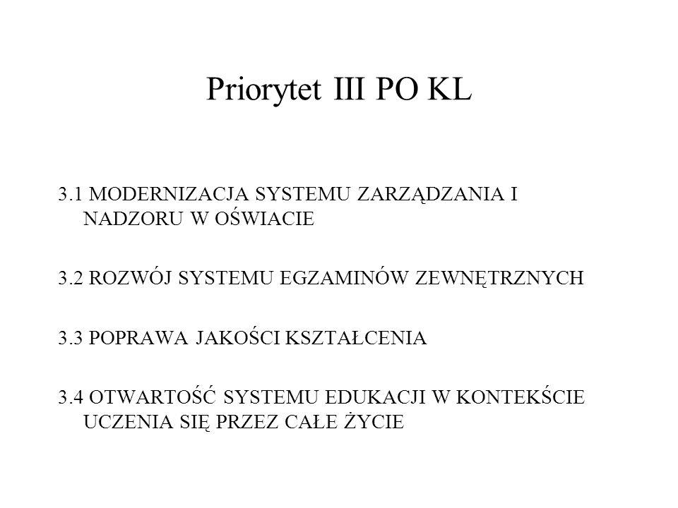 Priorytet III PO KL 3.1 MODERNIZACJA SYSTEMU ZARZĄDZANIA I NADZORU W OŚWIACIE 3.2 ROZWÓJ SYSTEMU EGZAMINÓW ZEWNĘTRZNYCH 3.3 POPRAWA JAKOŚCI KSZTAŁCENI
