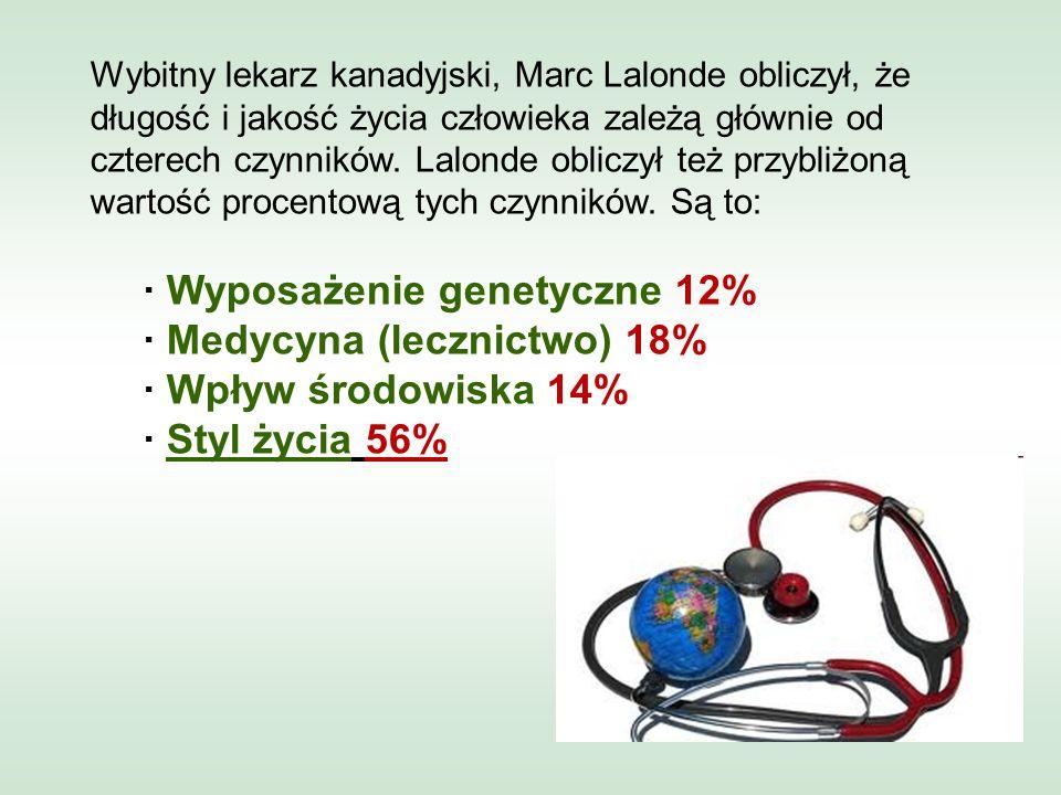 Wybitny lekarz kanadyjski, Marc Lalonde obliczył, że długość i jakość życia człowieka zależą głównie od czterech czynników.