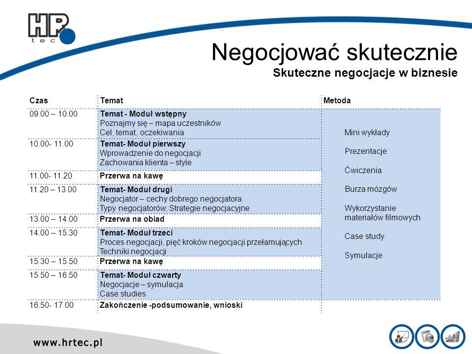 Negocjować skutecznie Skuteczne negocjacje w biznesie CzasTematMetoda 09.00 – 10.00Temat - Moduł wstępny Poznajmy się – mapa uczestników Cel, temat, o