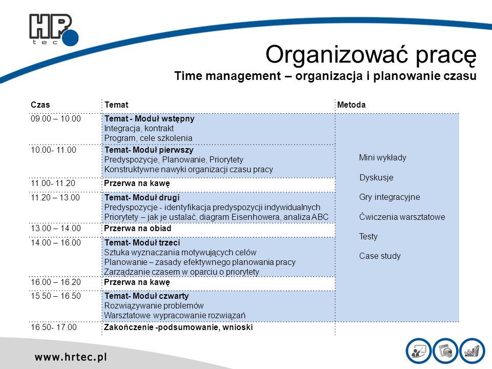 Organizować pracę Time management – organizacja i planowanie czasu CzasTematMetoda 09.00 – 10.00Temat - Moduł wstępny Integracja, kontrakt Program, ce
