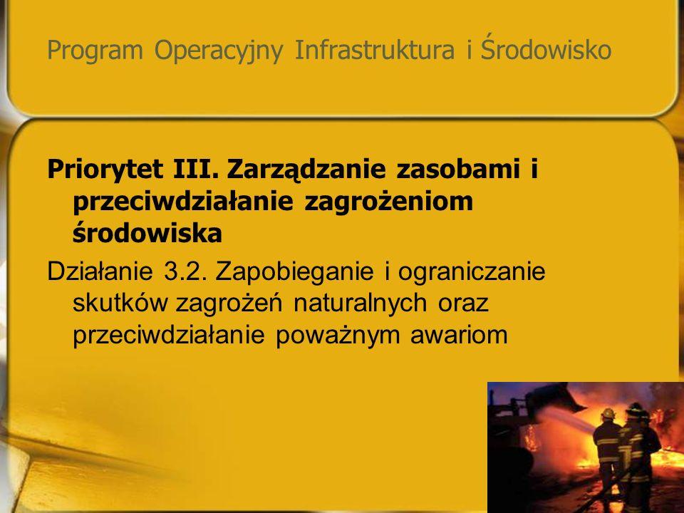 Program Operacyjny Infrastruktura i Środowisko Priorytet III.