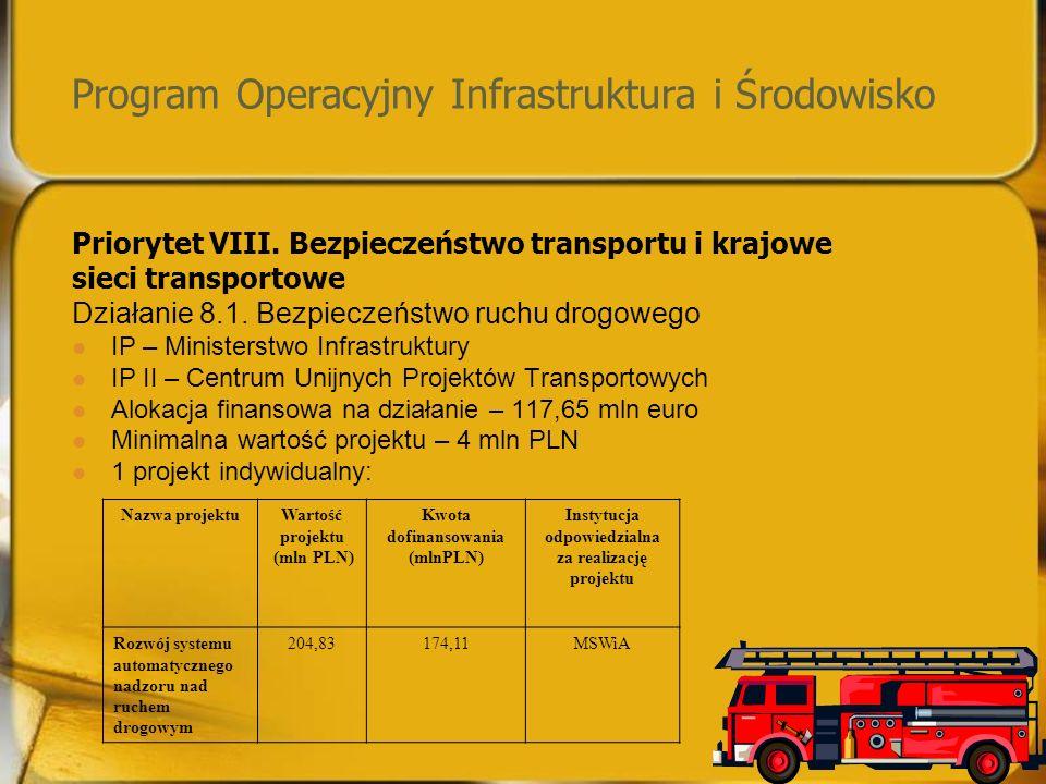 Program Operacyjny Infrastruktura i Środowisko Priorytet VIII.