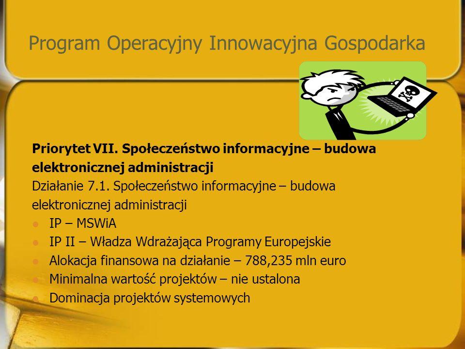 Program Operacyjny Innowacyjna Gospodarka Priorytet VII.