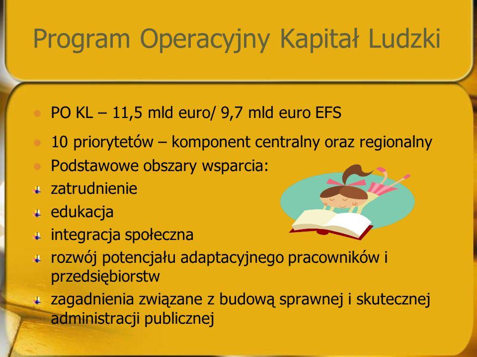 Program Operacyjny Kapitał Ludzki PO KL – 11,5 mld euro/ 9,7 mld euro EFS 10 priorytetów – komponent centralny oraz regionalny Podstawowe obszary wsparcia: zatrudnienie edukacja integracja społeczna rozwój potencjału adaptacyjnego pracowników i przedsiębiorstw zagadnienia związane z budową sprawnej i skutecznej administracji publicznej
