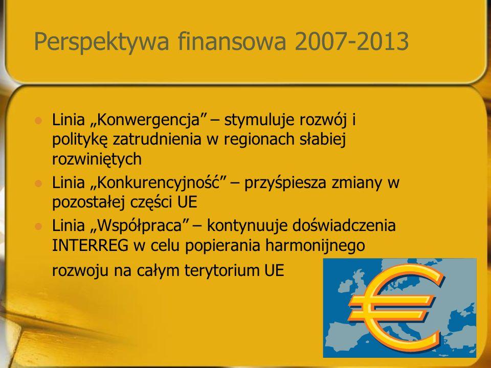 Perspektywa finansowa 2007-2013 Linia Konwergencja – stymuluje rozwój i politykę zatrudnienia w regionach słabiej rozwiniętych Linia Konkurencyjność – przyśpiesza zmiany w pozostałej części UE Linia Współpraca – kontynuuje doświadczenia INTERREG w celu popierania harmonijnego rozwoju na całym terytorium UE