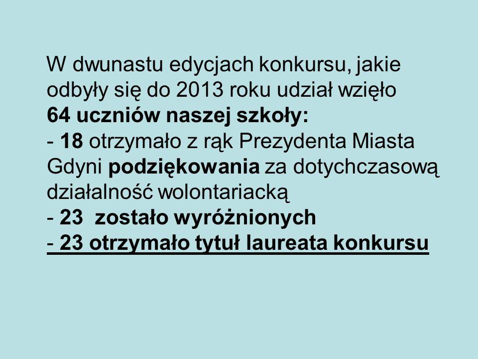 W dwunastu edycjach konkursu, jakie odbyły się do 2013 roku udział wzięło 64 uczniów naszej szkoły: - 18 otrzymało z rąk Prezydenta Miasta Gdyni podzi
