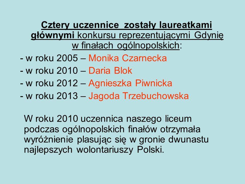 WSZYSCY LAUREACI KONKURSU Z NASZEJ SZKOŁY II EDYCJA – 2003 MARTA PINIECKA ANITA WÓJCIK III EDYCJA – 2004 MAGDA JARZEMBINSKA ALEKSANDRA ZDUNIAK IV EDYCJA – 2005 MONIKA CZARNECKA V EDYCJA – 2006 JACEK KIN MAREK JASZUL IWONA LEWANDOWSKA MONIKA SITTERLEE VII EDYCJA – 2008 SYLWIA BOMBOR JACEK GRZEBIELUCHA VIII EDYCJA - 2009 EWA SOBIENIECKA IX EDYCJA – 2010 DARIA BLOK ANNA KUBIAK X EDYCJA – 2011 ANDRZEJ KOWALCZYK PAULINA PATERKIEWICZ XI EDYCJA – 2012 AGNIESZKA PIWNICKA NATALIA CZESZEJKO PAULINA KOWALSKA TOMASZ ZAWADZKI XII EDYCJA – 2013 JAGODA TRZEBUCHOWSKA ANNA KASZUBA KAROLINA LESZCZYŃSKA