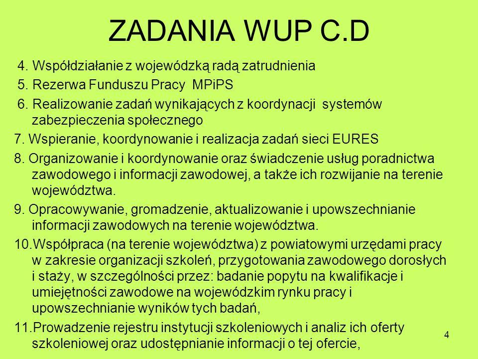 ZADANIA WUP C.D 4. Współdziałanie z wojewódzką radą zatrudnienia 5.