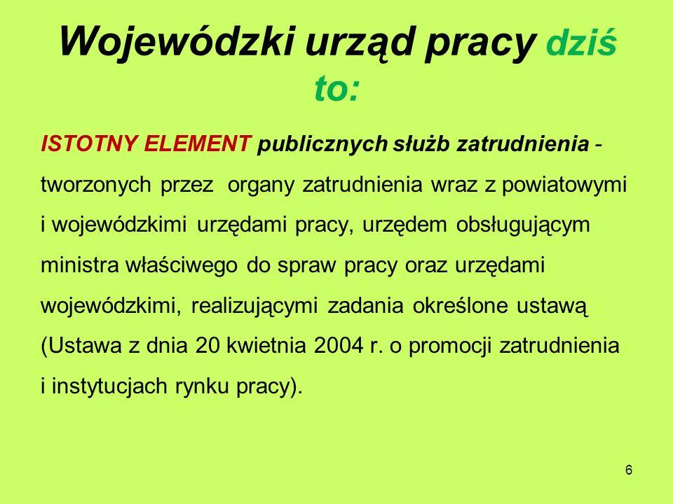 6 Wojewódzki urząd pracy dziś to: ISTOTNY ELEMENT publicznych służb zatrudnienia - tworzonych przez organy zatrudnienia wraz z powiatowymi i wojewódzkimi urzędami pracy, urzędem obsługującym ministra właściwego do spraw pracy oraz urzędami wojewódzkimi, realizującymi zadania określone ustawą (Ustawa z dnia 20 kwietnia 2004 r.