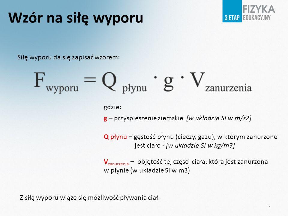 Wzór na siłę wyporu Siłę wyporu da się zapisać wzorem: gdzie: g – przyspieszenie ziemskie [w układzie SI w m/s2] Q płynu – gęstość płynu (cieczy, gazu