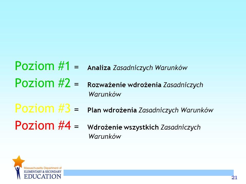 21 Poziom #1 = Analiza Zasadniczych Warunków Poziom #2 = Rozważenie wdrożenia Zasadniczych Warunków Poziom #3 = Plan wdrożenia Zasadniczych Warunków Poziom #4 = Wdrożenie wszystkich Zasadniczych Warunków