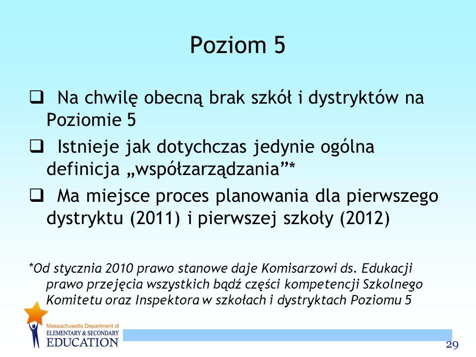 29 Poziom 5 Na chwilę obecną brak szkół i dystryktów na Poziomie 5 Istnieje jak dotychczas jedynie ogólna definicja współzarządzania* Ma miejsce proces planowania dla pierwszego dystryktu (2011) i pierwszej szkoły (2012) *Od stycznia 2010 prawo stanowe daje Komisarzowi ds.