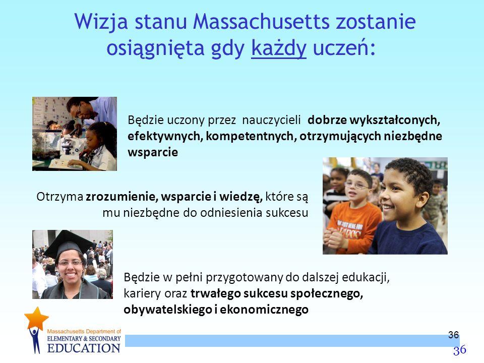 36 Wizja stanu Massachusetts zostanie osiągnięta gdy każdy uczeń: Otrzyma zrozumienie, wsparcie i wiedzę, które są mu niezbędne do odniesienia sukcesu Będzie uczony przez nauczycieli dobrze wykształconych, efektywnych, kompetentnych, otrzymujących niezbędne wsparcie Będzie w pełni przygotowany do dalszej edukacji, kariery oraz trwałego sukcesu społecznego, obywatelskiego i ekonomicznego