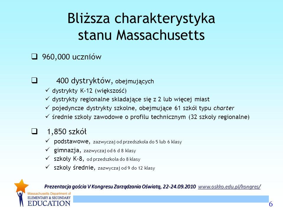 6 Bliższa charakterystyka stanu Massachusetts 960,000 uczniów 400 dystryktów, obejmujących dystrykty K-12 (większość) dystrykty regionalne składające się z 2 lub więcej miast pojedyncze dystrykty szkolne, obejmujące 61 szkół typu charter średnie szkoły zawodowe o profilu technicznym (32 szkoły regionalne) 1,850 szkół podstawowe, zazwyczaj od przedszkola do 5 lub 6 klasy gimnazja, zazwyczaj od 6 d 8 klasy szkoły K-8, od przedszkola do 8 klasy szkoły średnie, zazwyczaj od 9 do 12 klasy Prezentacja gościa V Kongresu Zarządzania Oświatą, 22-24.09.2010 www.oskko.edu.pl/kongres/ www.oskko.edu.pl/kongres/