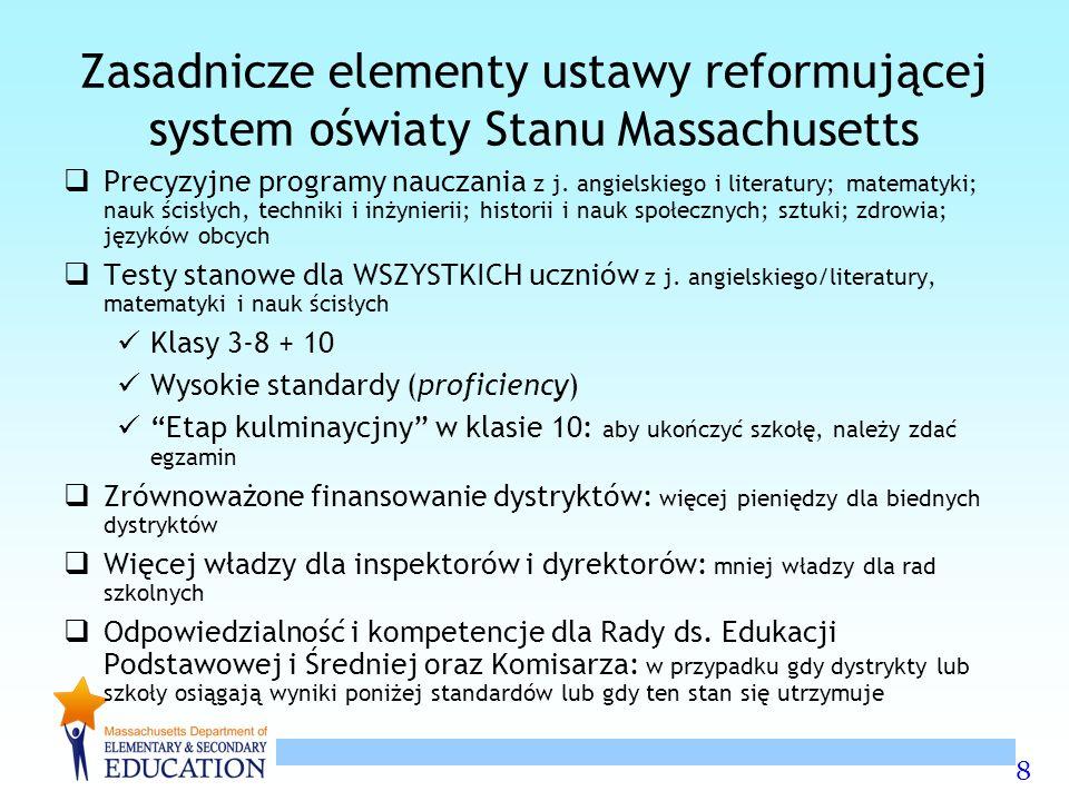 8 Zasadnicze elementy ustawy reformującej system oświaty Stanu Massachusetts Precyzyjne programy nauczania z j.