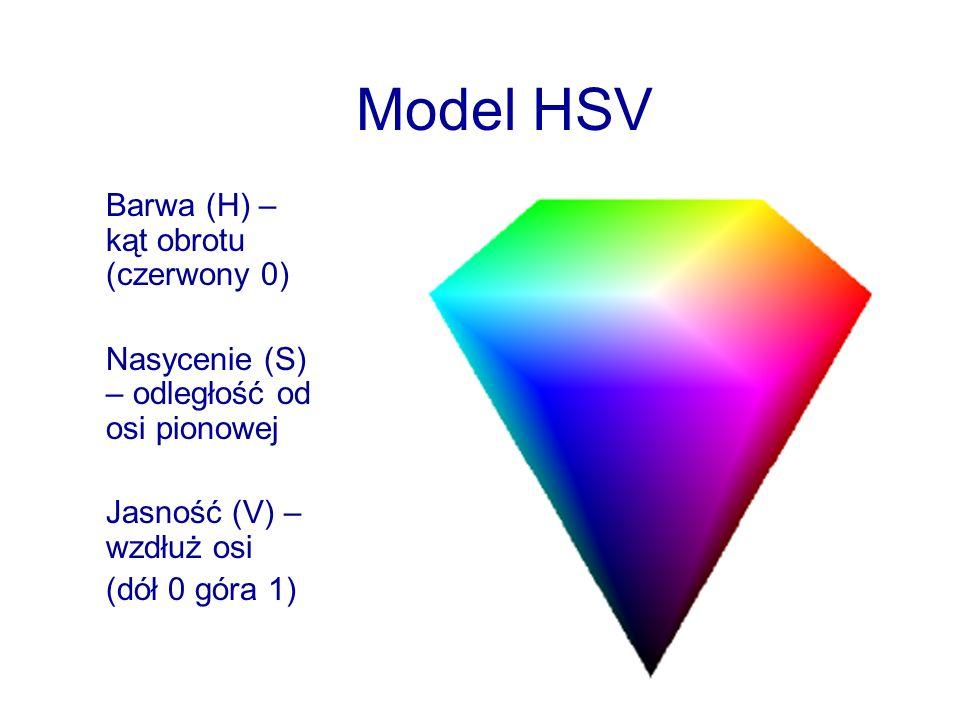 Model HSV Barwa (H) – kąt obrotu (czerwony 0) Nasycenie (S) – odległość od osi pionowej Jasność (V) – wzdłuż osi (dół 0 góra 1)