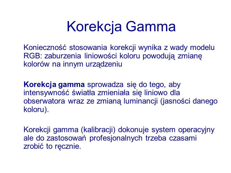 Korekcja Gamma Konieczność stosowania korekcji wynika z wady modelu RGB: zaburzenia liniowości koloru powodują zmianę kolorów na innym urządzeniu Kore