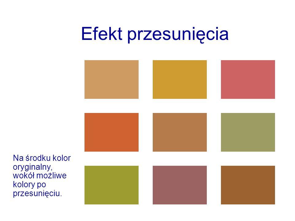 Efekt przesunięcia Na środku kolor oryginalny, wokół możliwe kolory po przesunięciu.