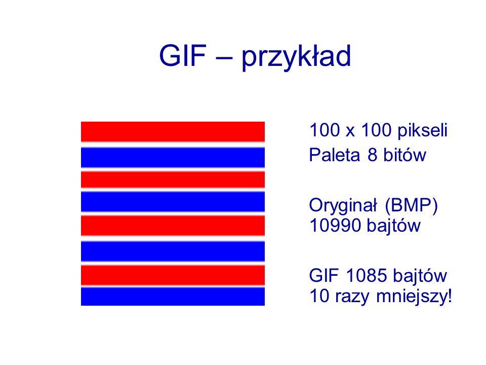 GIF – przykład 100 x 100 pikseli Paleta 8 bitów Oryginał (BMP) 10990 bajtów GIF 1085 bajtów 10 razy mniejszy!