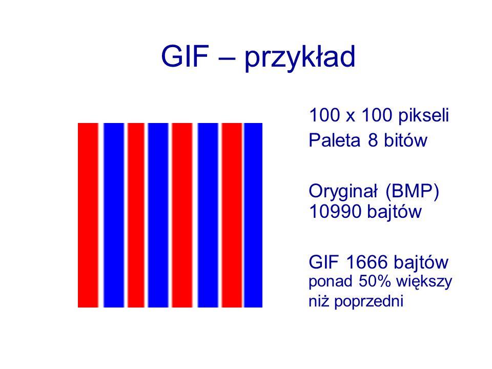 GIF – przykład 100 x 100 pikseli Paleta 8 bitów Oryginał (BMP) 10990 bajtów GIF 1666 bajtów ponad 50% większy niż poprzedni