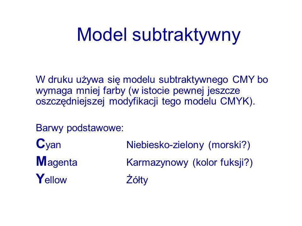 Model subtraktywny W druku używa się modelu subtraktywnego CMY bo wymaga mniej farby (w istocie pewnej jeszcze oszczędniejszej modyfikacji tego modelu