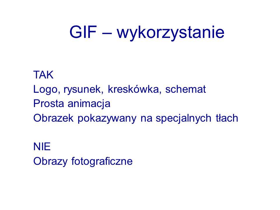 GIF – wykorzystanie TAK Logo, rysunek, kreskówka, schemat Prosta animacja Obrazek pokazywany na specjalnych tłach NIE Obrazy fotograficzne