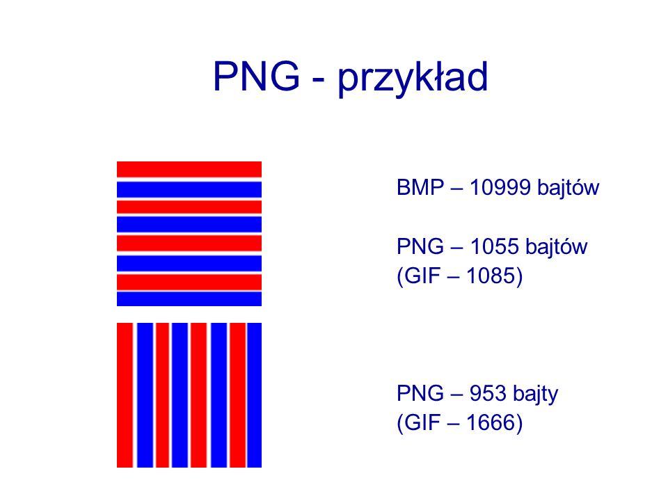 PNG - przykład BMP – 10999 bajtów PNG – 1055 bajtów (GIF – 1085) PNG – 953 bajty (GIF – 1666)