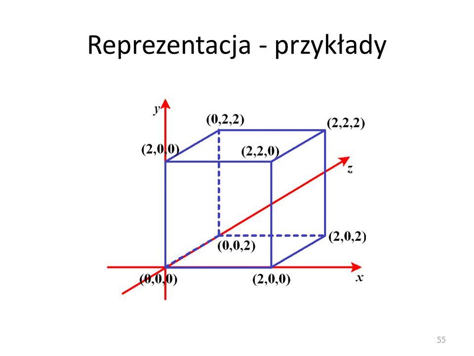 Reprezentacja - przykłady 55