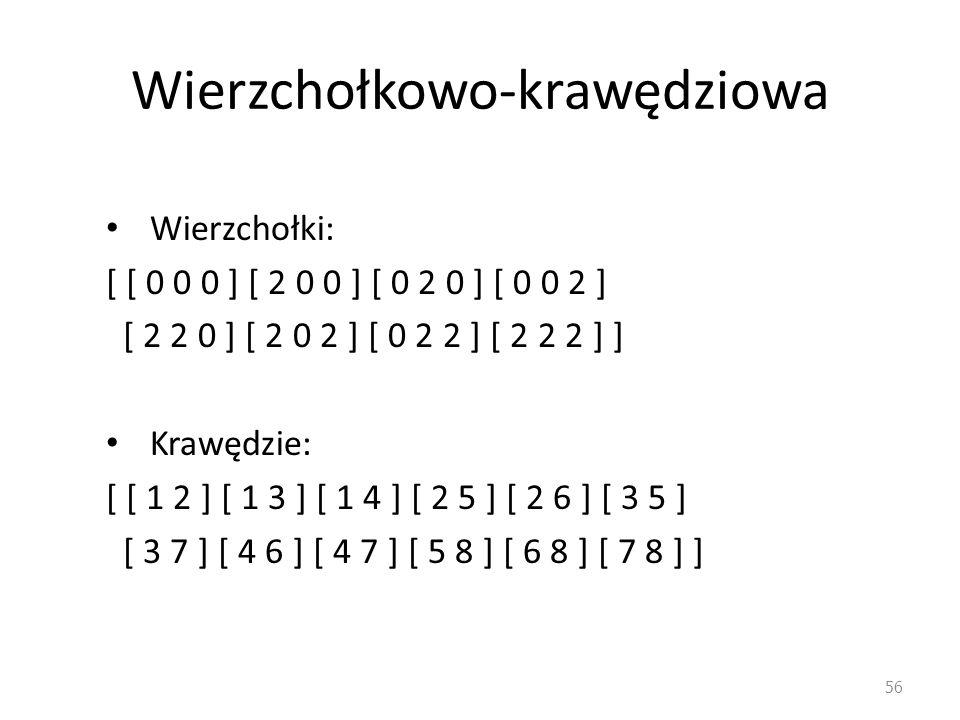 Wierzchołkowo-krawędziowa Wierzchołki: [ [ 0 0 0 ] [ 2 0 0 ] [ 0 2 0 ] [ 0 0 2 ] [ 2 2 0 ] [ 2 0 2 ] [ 0 2 2 ] [ 2 2 2 ] ] Krawędzie: [ [ 1 2 ] [ 1 3