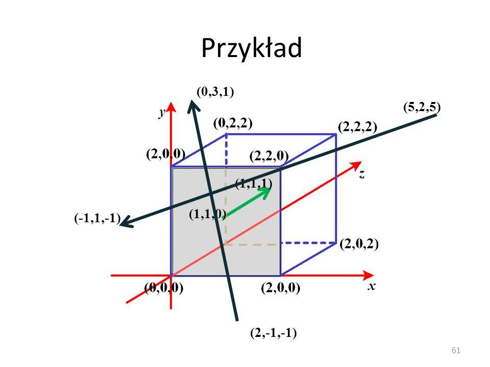 Przykład 61 (1,1,0) (1,1,1) (2,-1,-1) (0,3,1) (5,2,5) (-1,1,-1)
